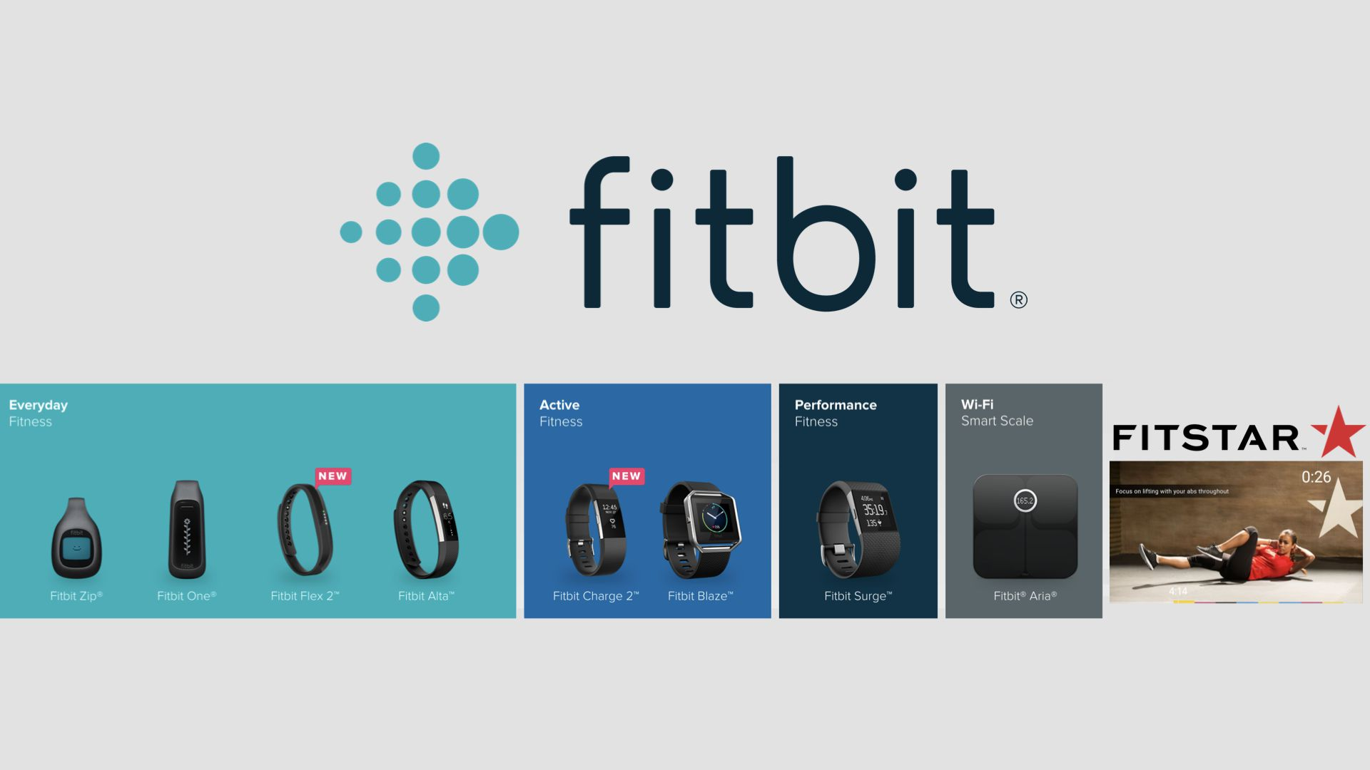 How Fitbit's API makes the world move